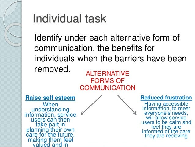 communication in health social care 3 essay P1 - explain the role of effective communication and interpersonal interaction in a health and social care context.