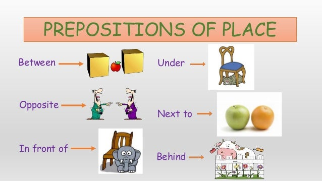 Unit 3 Vocabulary and Prepositions of Place