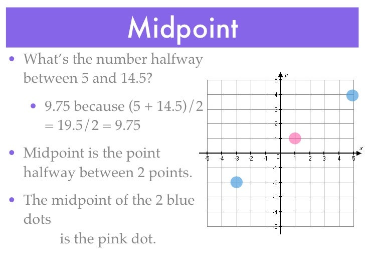 how to find the midpoint of 2 coordinates