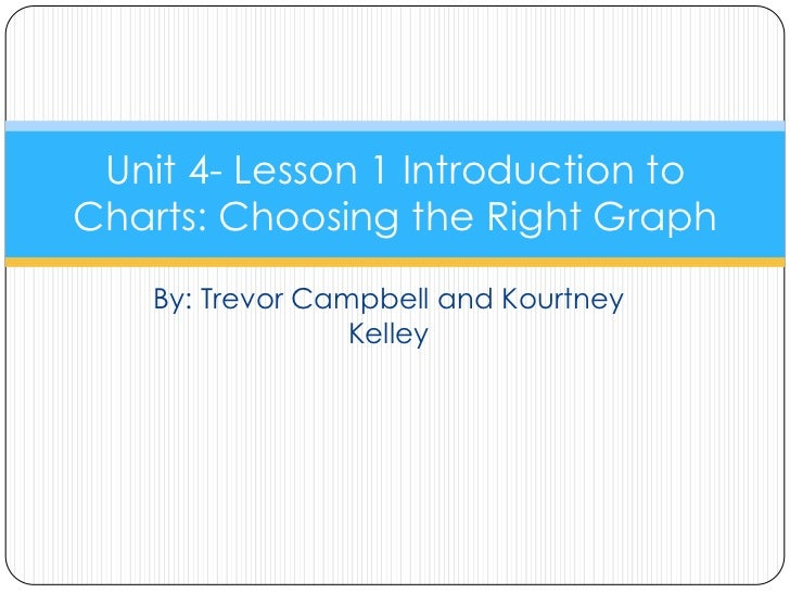 Unit 4- Lesson 1 Introduction toCharts: Choosing the Right Graph    By: Trevor Campbell and Kourtney                  Kelley