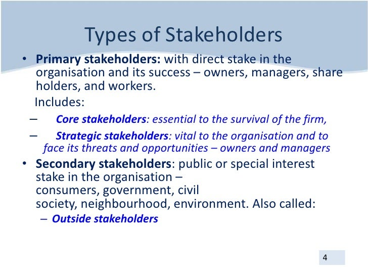 Stakeholders in Business