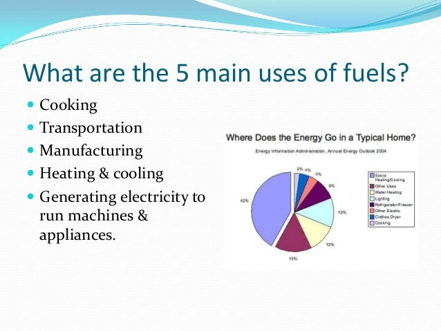 Unit 4 ch 17 s1 energy resources fossil fuels for Cooks heating and cooling