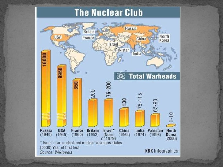 an analysis of nuclear proliferation Q1: what are the key provisions of the treaty on the non-proliferation of nuclear weapons (npt.