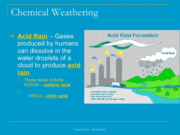 the process of acid rain production