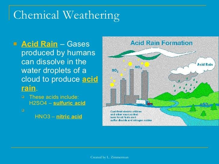 the process of acid rain production