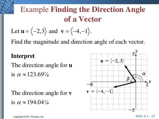 Awesome magnitude and direction of a vector pics