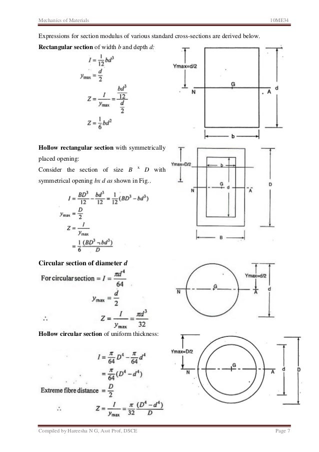 Unit bending and shear stresses in beams