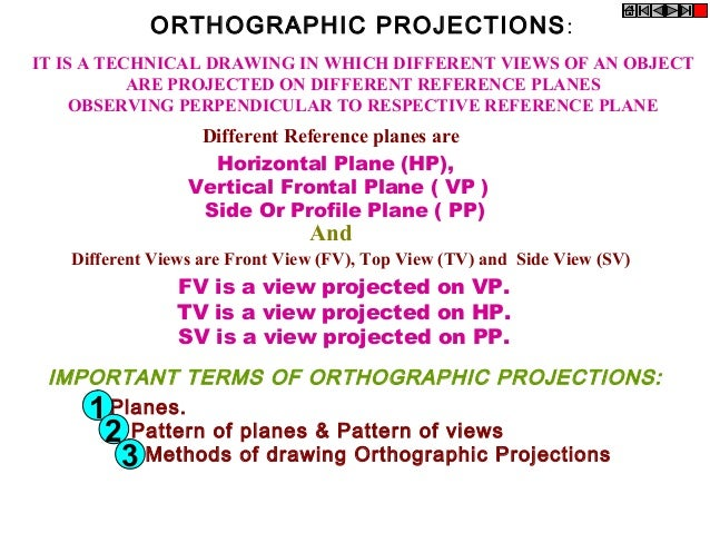 ORTHOGRAPHIC PROJECTIONS :IT IS A TECHNICAL DRAWING IN WHICH DIFFERENT VIEWS OF AN OBJECT           ARE PROJECTED ON DIFFE...