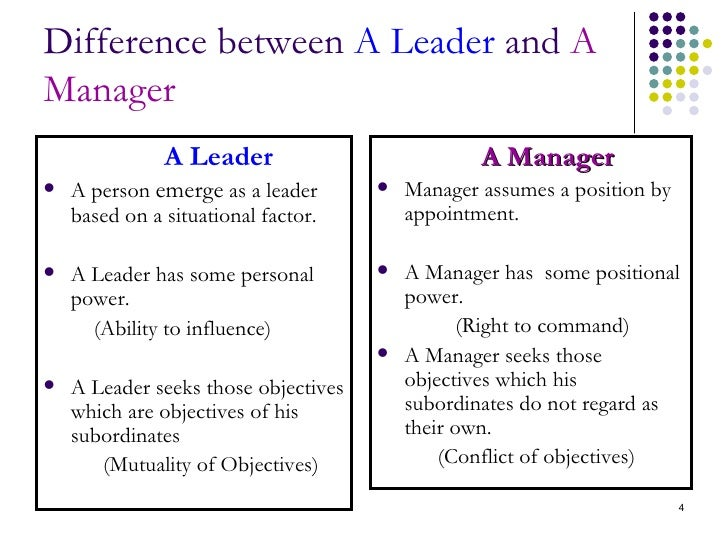 difference between a manager and a leader essay