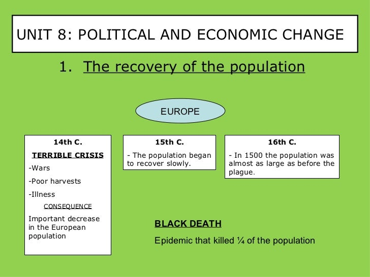 UNIT 8: POLITICAL AND ECONOMIC CHANGE            1. The recovery of the population                              EUROPE    ...
