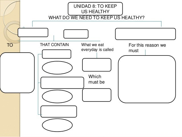 UNIDAD 8: TO KEEP US HEALTHY WHAT DO WE NEED TO KEEP US HEALTHY?  TO  THAT CONTAIN  What we eat everyday is called  Which ...