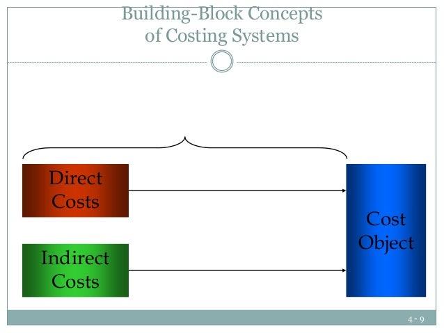 Cost assignment methods