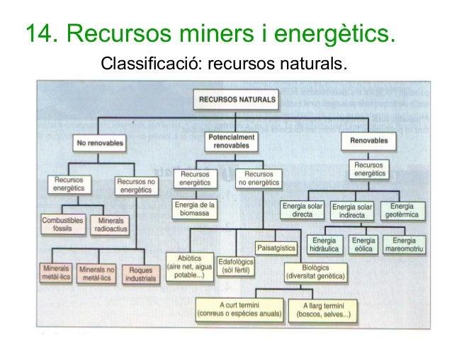 Classificació: recursos naturals.