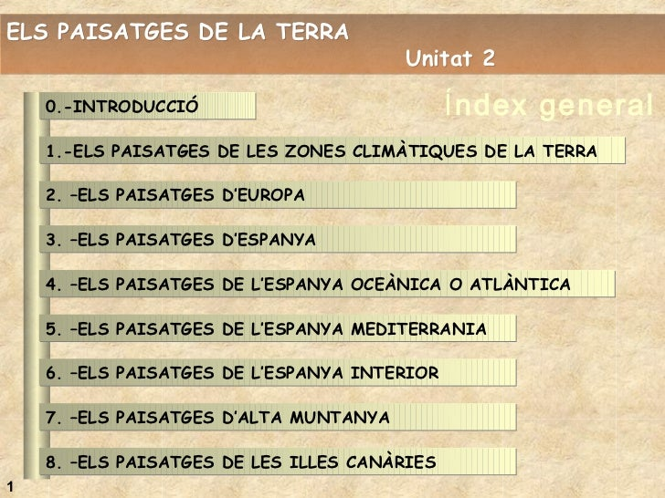 ELS PAISSATGES DE LA TERRA