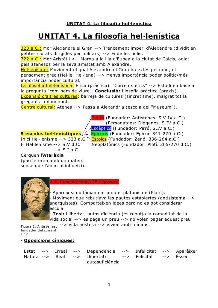 UNITAT 4. La filosofia hel·lenística            UNITAT 4. La filosofia hel·lenística 323 a.C.: Mor Alexandre el Gran --> T...