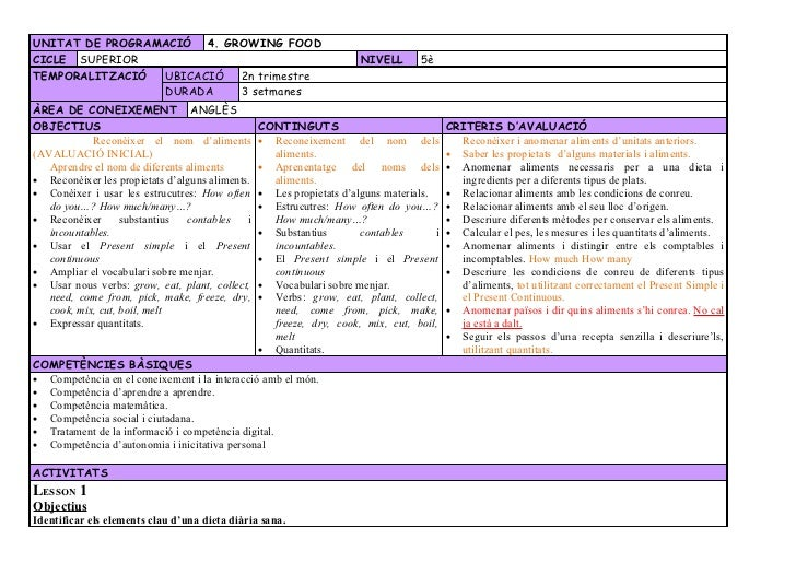 UNITAT DE PROGRAMACIÓ 4. GROWING FOODCICLE SUPERIOR                                                        NIVELL       5è...