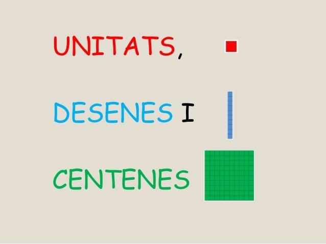 UNITATS, DESENES I CENTENES