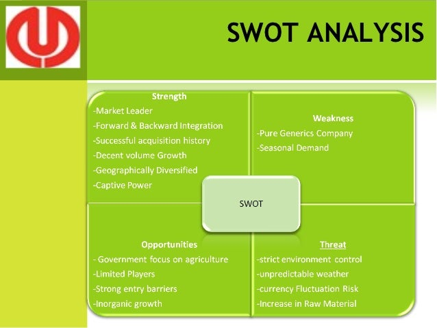 swot analysis of exchange The coca-cola company: a short swot analysis  into us dollars at exchange rates in effect during or at the end of each reporting period therefore, increases or .