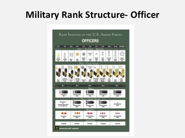 an analysis of formation of militias in united states United states marine corps 4 activities supporting the materiel solution analysis phase and milestone a 43 formation/standup of the t&e.
