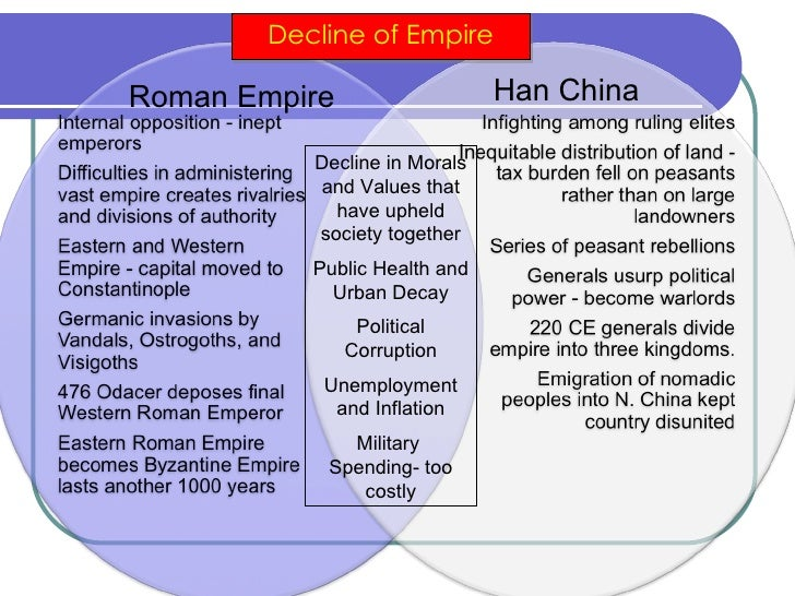 comparative roman and chinese empires Decline of the roman/han/gupta empires diverse interpretations assignment write 3 comparative analytical mini-paragraphs about the decline of empires chinese historians constructed the concept of a dynastic cycle to explain why the shang.