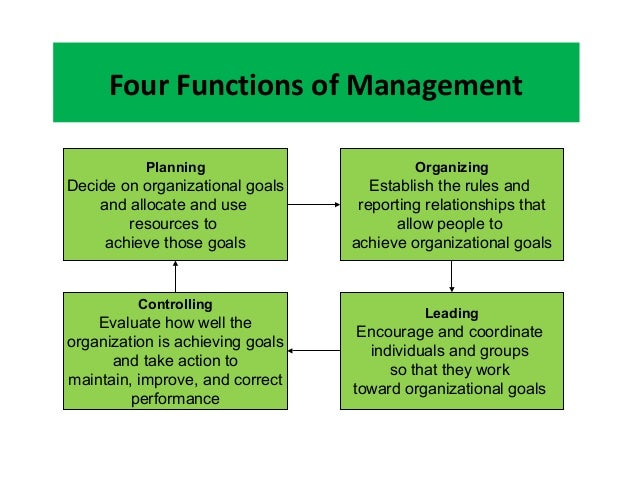 Management: The four functions