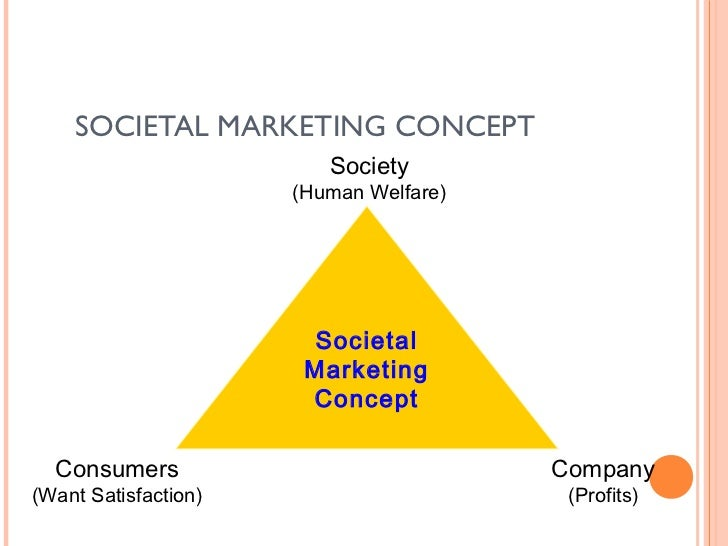 examples of societal marketing