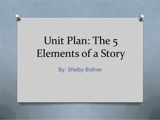 Unit Plan PowerPoint