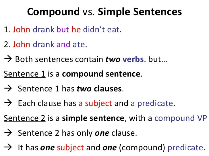 compound and complex sentences worksheet Termolak – Complex Sentence Worksheet