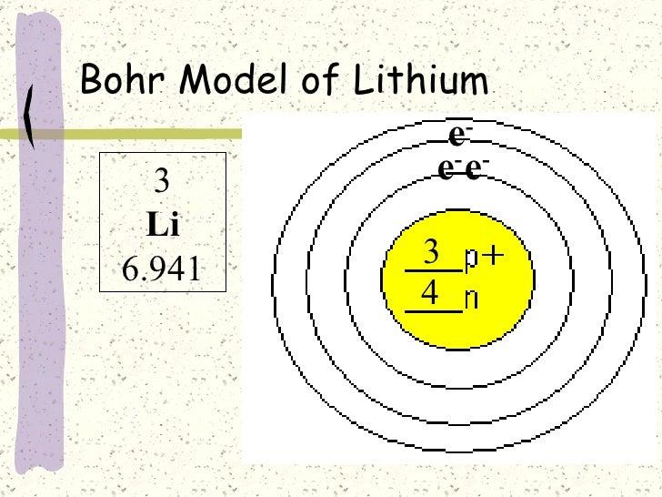 Bohr Diagram Lithium