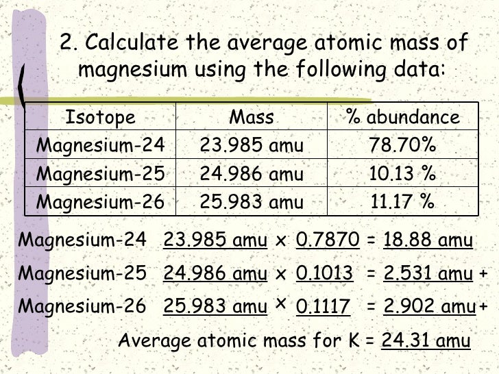 1 if atomic mass of mg How do i calculate the atomic mass of magnesium when it has three isotopes   if one is 10% of the occurrence, then weight the combined average by 10% for.