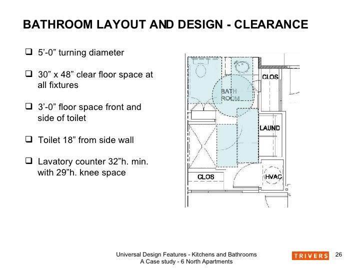 Universal Design Kitchens And Baths
