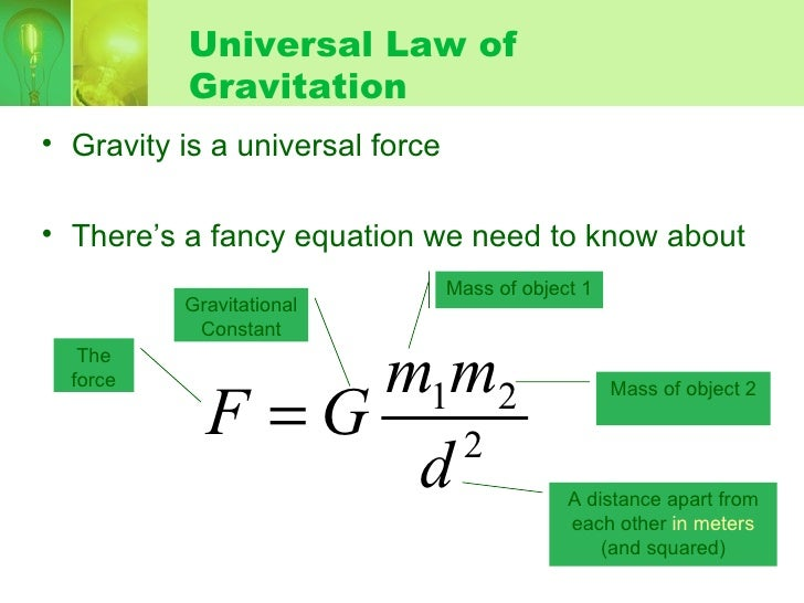 Universal Law Of Gravitation Worksheet - Imatei