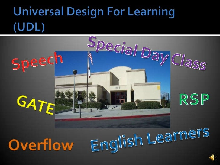 Universal Design For Learning(UDL)<br />Special Day Class<br />Speech<br />RSP<br />GATE<br />English Learners<br />Overfl...
