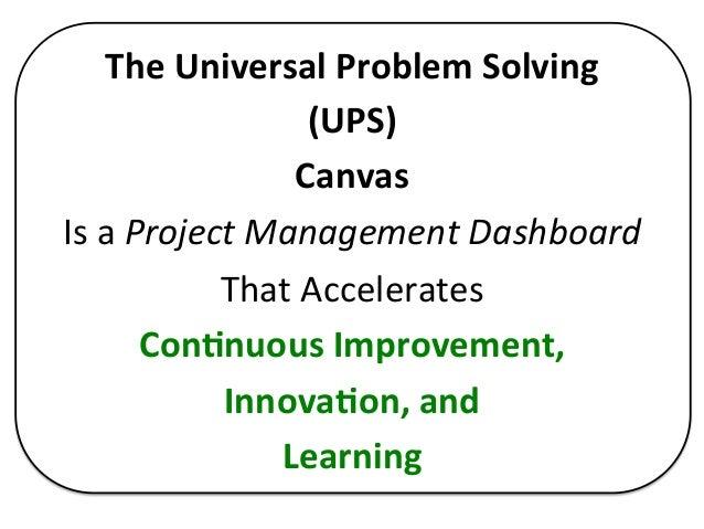 Problem solving management