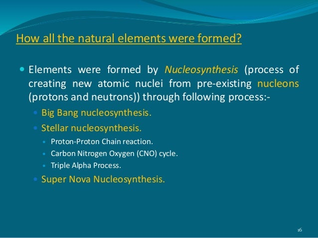 Nucleosynthesis in the universe