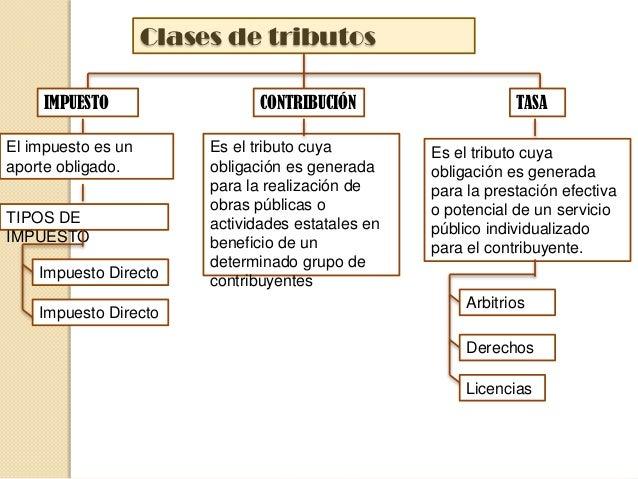 Cultura tributaria for Diferencia entre licencia de apertura y licencia de actividad