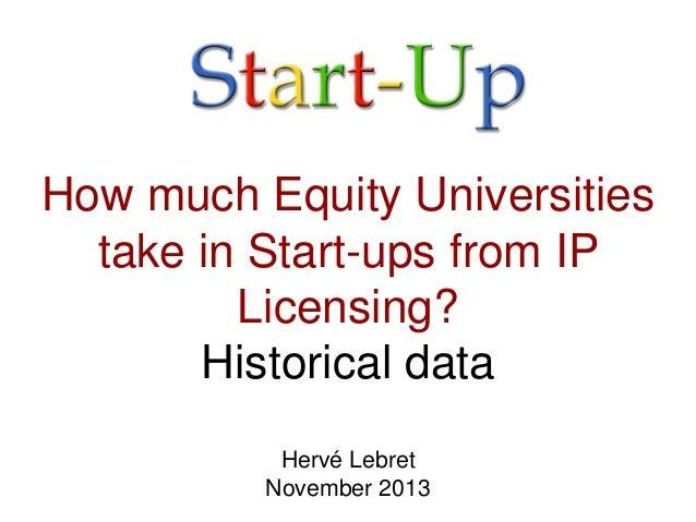 How much Equity Universities take in Start-ups from IP Licensing? Historical data Hervé Lebret November 2013