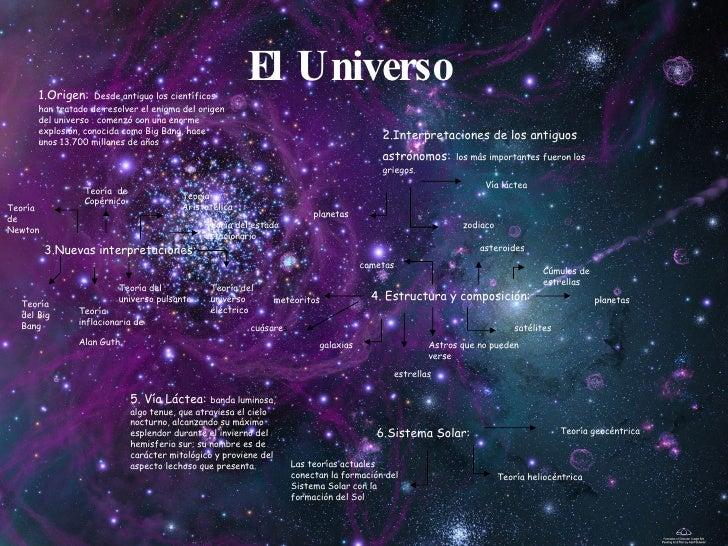 El Universo   1.Origen:   Desde antiguo los científicos han tratado de resolver el enigma del origen del universo . comenz...