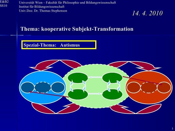 14. 4. 2010 Universität Wien – Fakultät für Philosophie und Bildungswissenschaft  Institut für Bildungswissenschaft Univ.D...