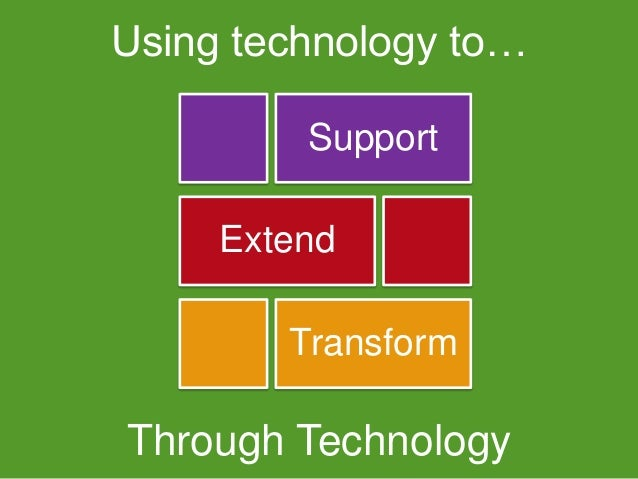 Using technology to…         Support     Extend        TransformThrough Technology