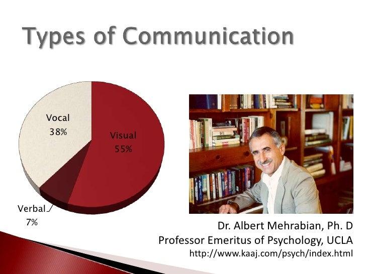 11042013 albert mehrabian communication studies Downloadable article about the life and work of albert mehrabian  born in iran,  mehrabian began his academic studies in the discipline of engineering.
