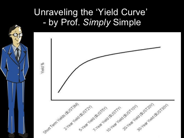 Unraveling yield curve