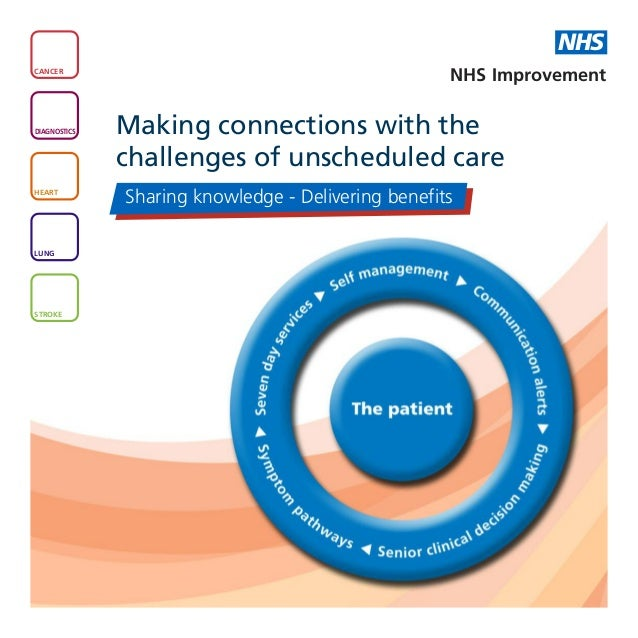 NHSCANCER                                                    NHS ImprovementDIAGNOSTICS   Making connections with the     ...