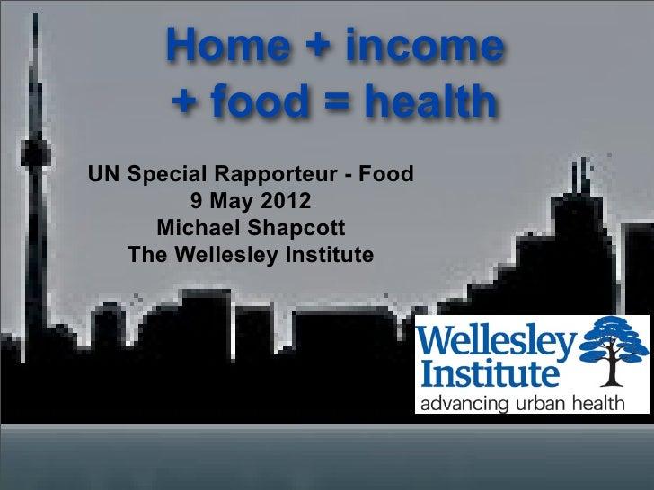 Home + Income + Food = Health