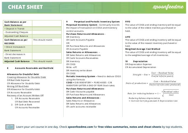 acct cheat sheet Accounts payable acronym cheat sheet accounts payable acronym cheat sheet ~ a glossary of terms do you speak accounts payable to some it may seem like a foreign language.