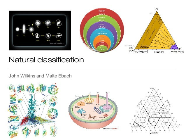 Natural classificationJohn Wilkins and Malte Ebach