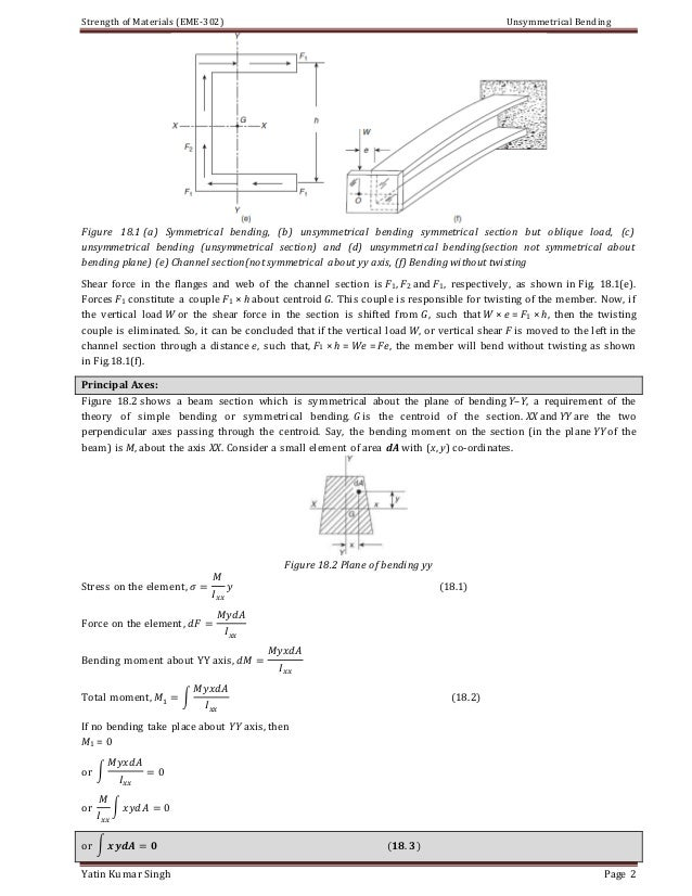 asymmetrical bending report updated Description asymmetrical bending laboratory report summary asymmetrical bending is bending couples acting in a plane of symmetric if loads do not act in plane of symmetry, this leads to deflection in a plane perpendicular to the loading plane as well as in the loading plane.