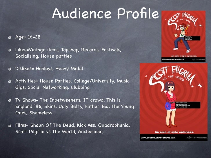 Audience Profile Age= 16-28  Likes=Vintage items, Topshop, Records, Festivals, Socialising, House parties  Dislikes= Henley...
