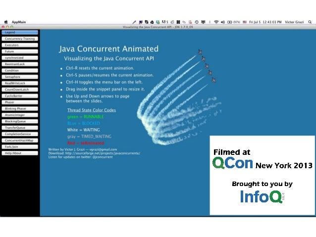 Java Concurrent Animated
