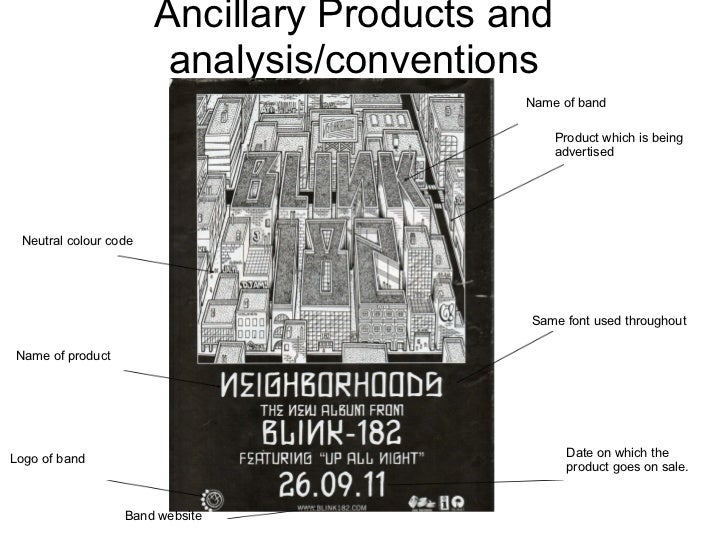 Ancillary Products and analysis/conventions blink-182 UK Album Release Product which is being  advertised Date on which th...